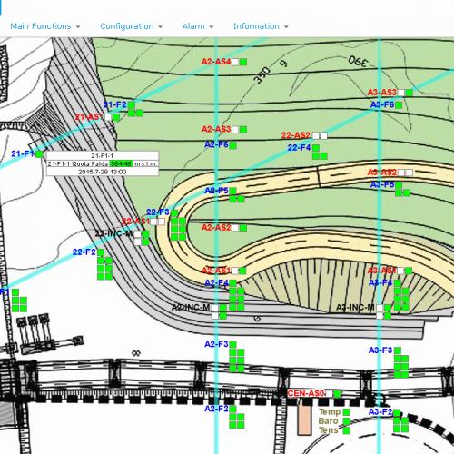Darstellung der aktuellen Messwerte in einem Plan, einem Photo oder einer Grafik.